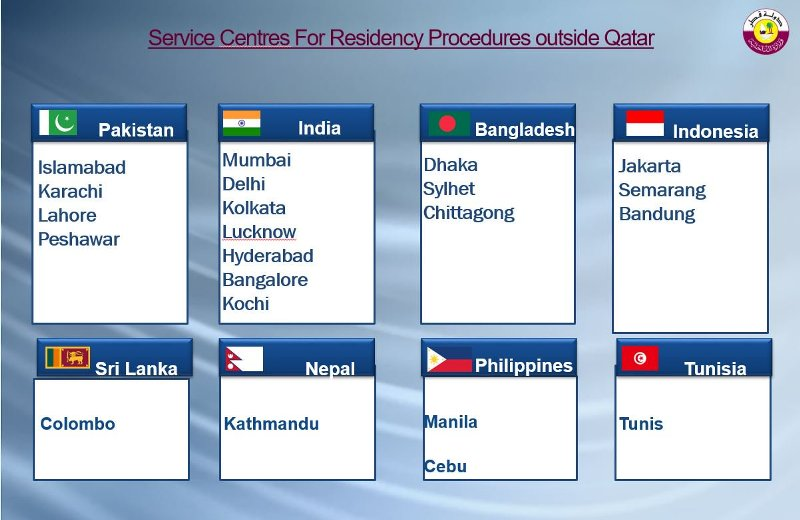 The centres in the 8 countries will be monitored by the Ministry of Interior
