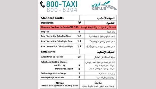 Mowasalat Raises Taxi Tariff Qatar Indians