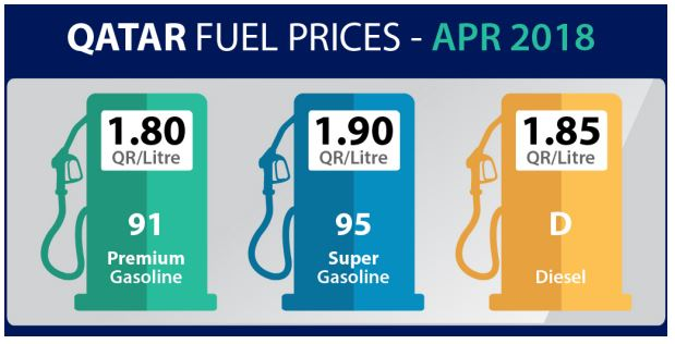 Petrol to cost less in April