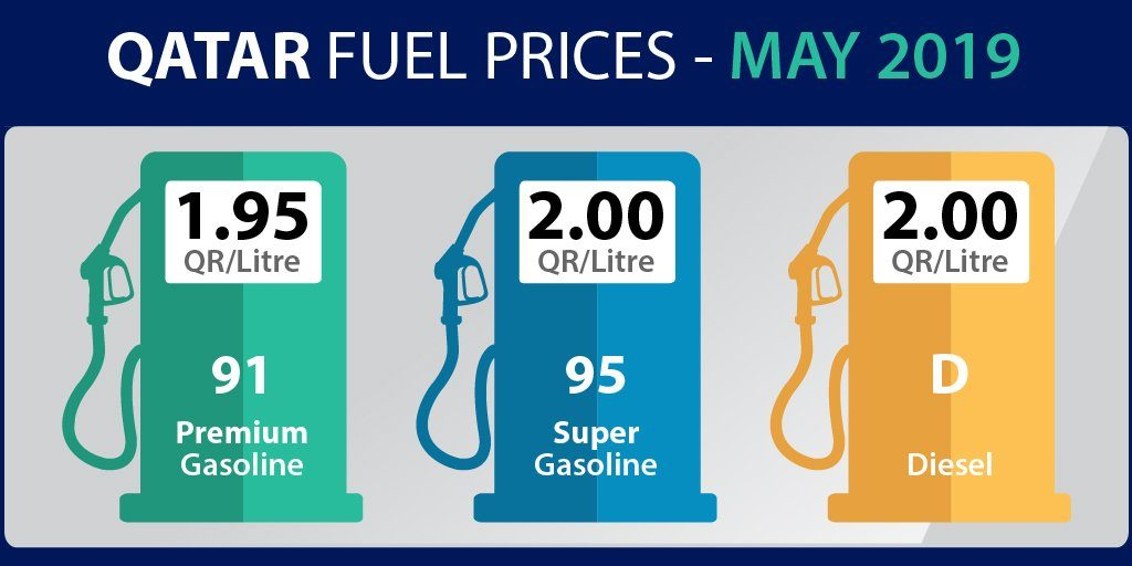 Petrol and Diesel prices in Qatar - QP announces prices for the month of May 2019