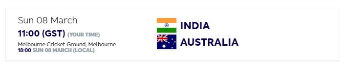 Indian Cricket Team reached maiden Women's T20 World Cup final 2020